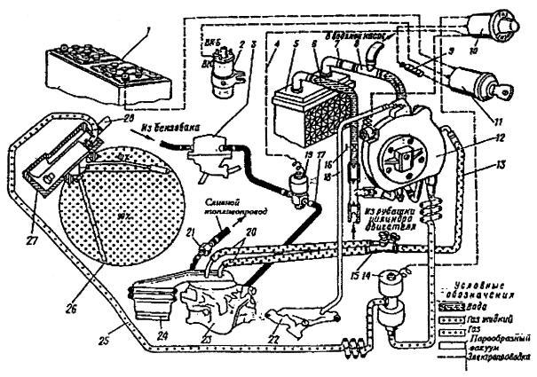 Схема газобаллонной аппаратуры