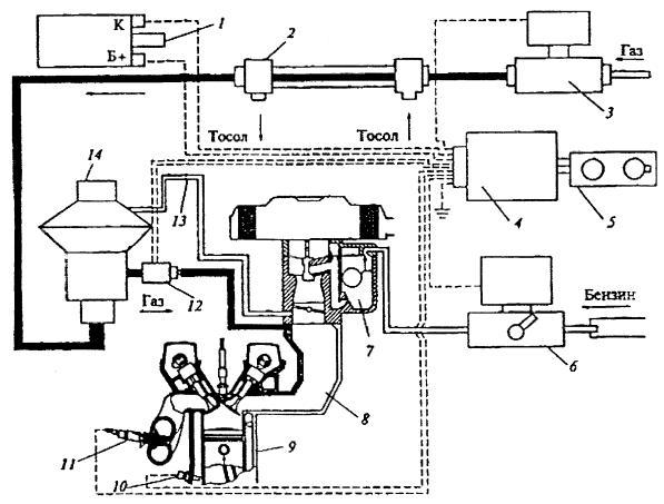 Схема инжекторной системы