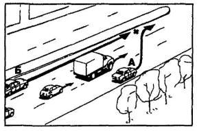 Методическое фантом по мнению проведению ежегодных занятий вместе с водителями автотранспортных организаций