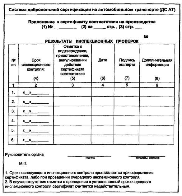 Добровольная сертификация автомобильного транспорта gps модуль сертификация рб