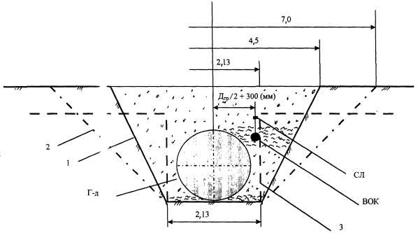 Инструкция По Проектированию Подземных Прямолинейных Газопроводов