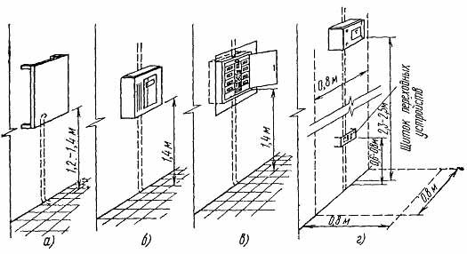 радиотрансляционных узлов