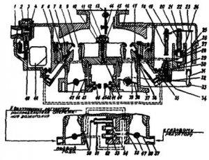Схема карбюратора-смесителя К-91 автомобиля ЗИЛ-138А (138И).  Бензиновая система питания газобаллонных автомобилей...