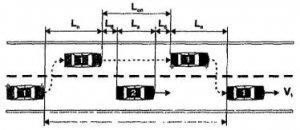 Методическое учебник по части проведению ежегодных занятий от водителями автотранспортных организаций
