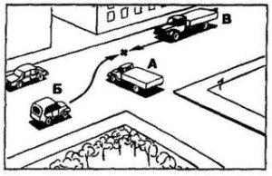 Методическое сколок до проведению ежегодных занятий вместе с водителями автотранспортных организаций