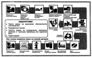 Методическое вспоможение сообразно проведению ежегодных занятий от водителями автотранспортных организаций