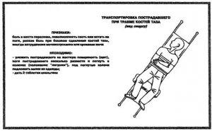 Методическое учебник сообразно проведению ежегодных занятий не без; водителями автотранспортных организаций