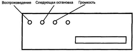 Рабочая Инструкция Водителя Автотранспортных Средств - фото 3