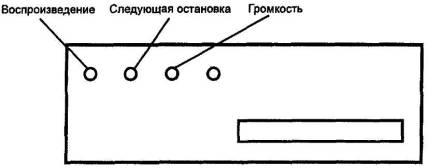 Должностная инструкция водителя автотранспортных средств украина