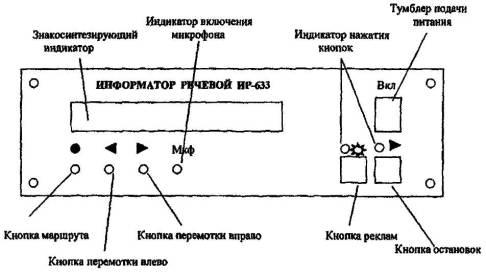 должностная инструкция водителя микроавтобуса - фото 2