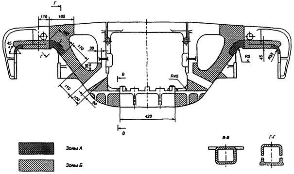 Рисунок 8.1 Схема осмотра