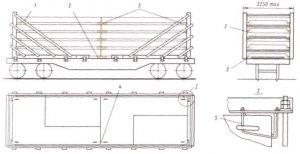 Технические условия погрузки и крепления грузов