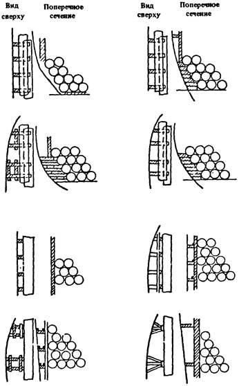 должностная инструкция бункеровщика