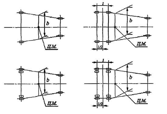 Схемы определения величины