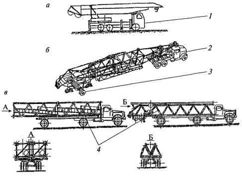 Схемы перевозки и завоза