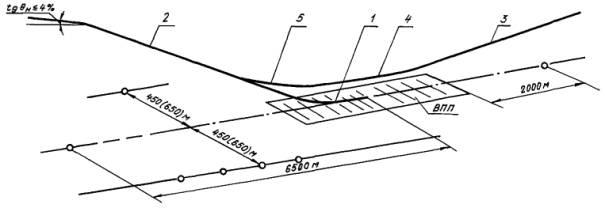 ОСТ 1.00493-83 Самолеты.