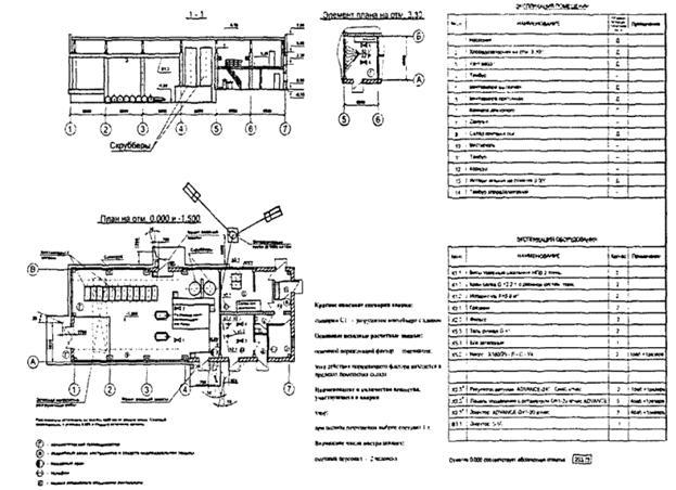 Инструкция По Взаимодействию Персонала При Ликвидации Аварийных Ситуаций - фото 6
