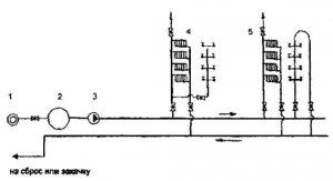 Рисунок Д4.7 - Открытая двухтрубная геотермальная система теплоснабжения.