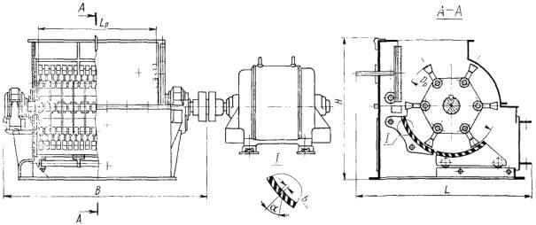 Молотковой дробилки в Минеральные Воды самодельная дробилка для камней
