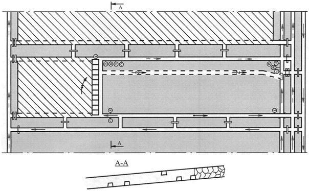 Рис. 9.10.  Схема проветривания выемочного столба с отводом метановоздушной смеси по выработанному пространству и...