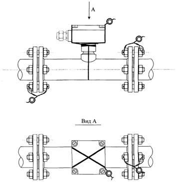 Схема пломбирования оборудования