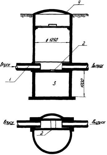 Схема песколовки;