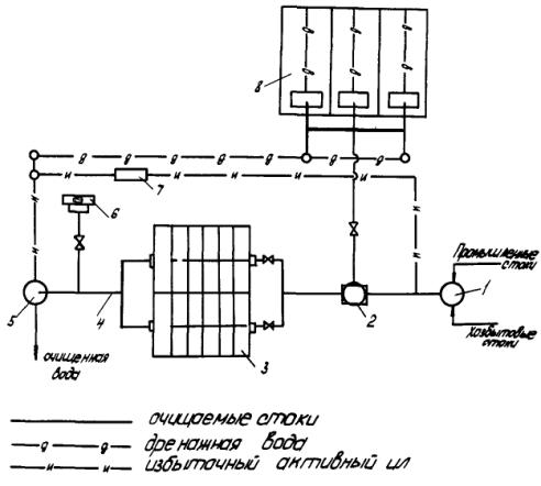 Принципиальная схема станции