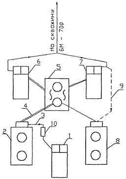 инструкция по испытанию обсадных колонн на герметичность рд 39-093-91