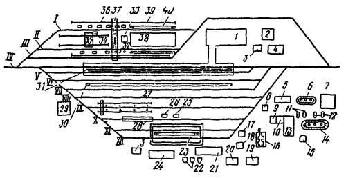 Схема промывочно-пропарочной