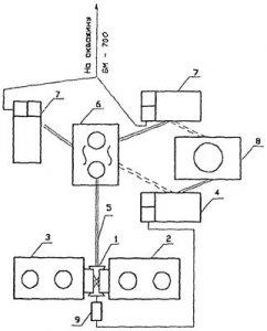 Инструкция П6 И П7 Скачать