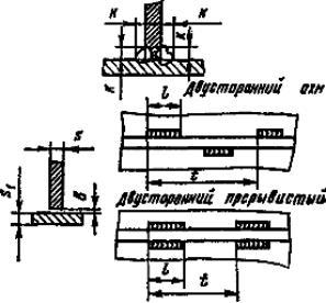 правилами технической эксплуатации металлических резервуаров и инструкцией по их ремонту - фото 10