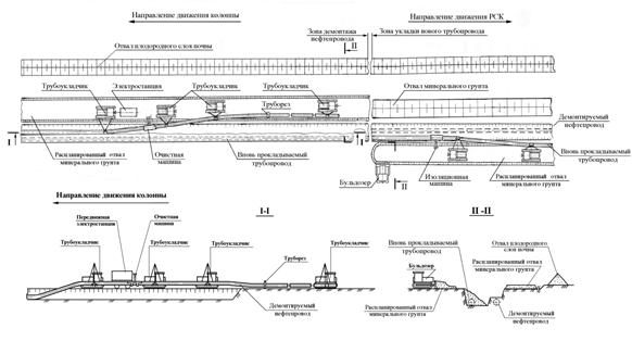 Рисунок 2 - Схема демонтажа