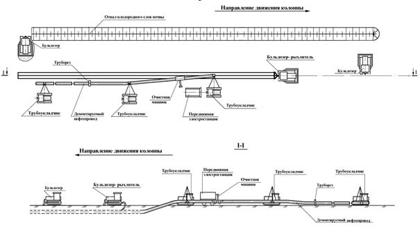 Рисунок 3 - Схема демонтажа с