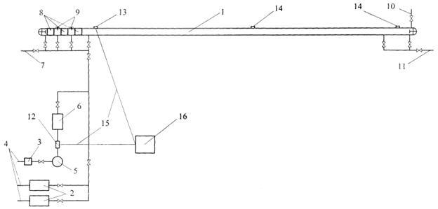 инструкция по испытанию трубопроводов - фото 3