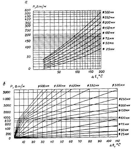 Как сделать лестницу в доме: проектирование, размеры