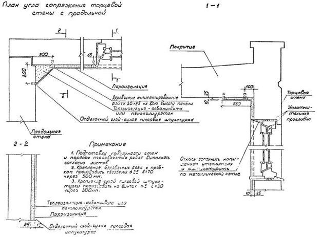 Ремонт газ-контроля плиты