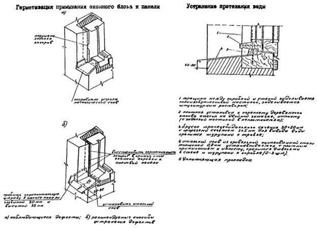 Ремонт бетонной плиты лоджии