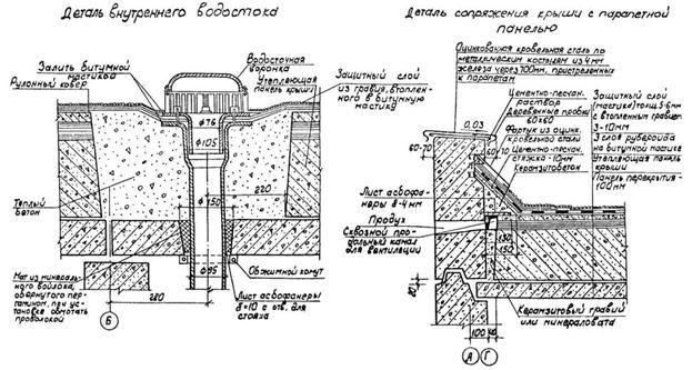 Не твердеющая мастика унигекс гидроизоляция для фундаментов в казани