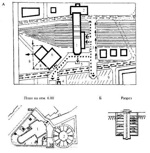 вокзала (типологическая схема)