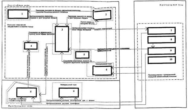 Ocenjeni standardi za področje javnih zgradb za upravne namene
