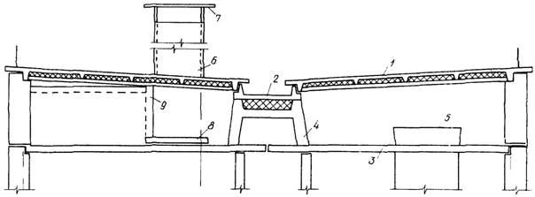Схема лотковой крыши с теплым