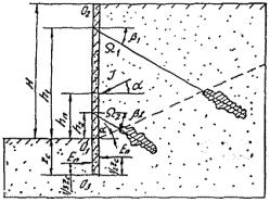 Типовые подпорные стены в транспортном строительстве