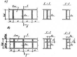 Руководство по подбору сечений элементов строительных стальных конструкций. часть 2