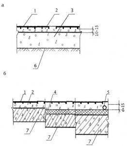 Скачать Пособие к СНиП 20802-89* Проектирование театров