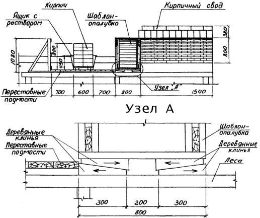 Технологическая карта 95-08 ТК