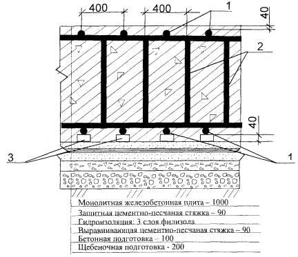 041 Переработка монолитного фундамента под блоки
