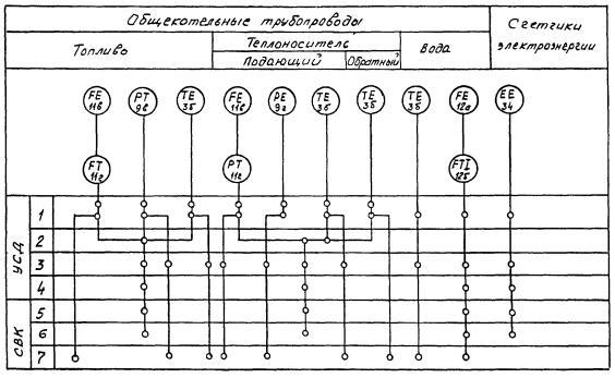 ИМ 14-55-97 Системы автоматики