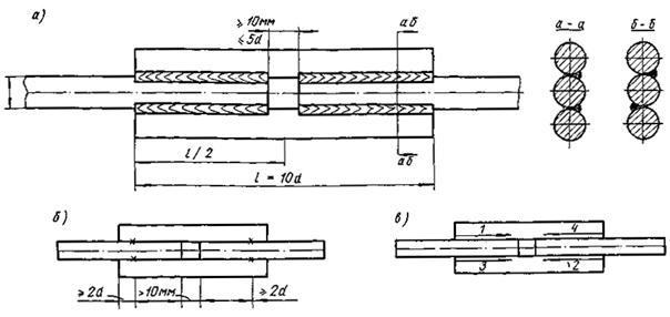 сн 393 78 инструкция по сварке соединений арматуры и закладных деталей железобетонных конструкций с