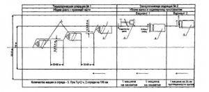 ОДН 018.014-99 Нормативы потребности на дорожной технике про содержания автомобильных дорог