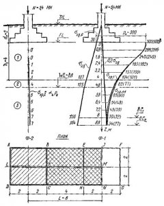 Диссертация на тему Разработка методики проектирования